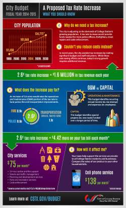 Tax Infographic