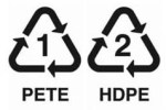 Plastics1and2